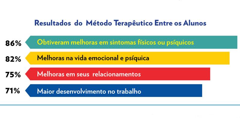 estude-linguas-pelo-metodo-trilogico-centro-de-linguas-fatri